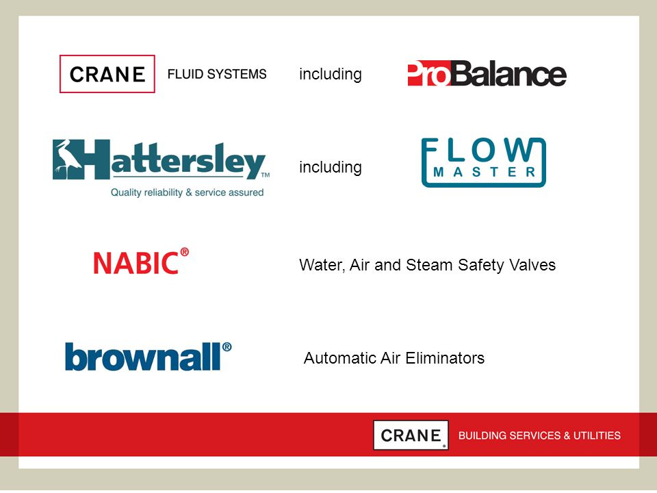including including Water, Air and Steam Safety Valves Automatic Air Eliminators