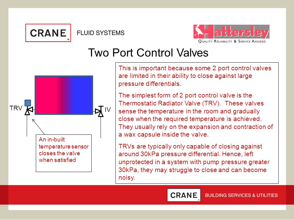 Two Port Control Valves