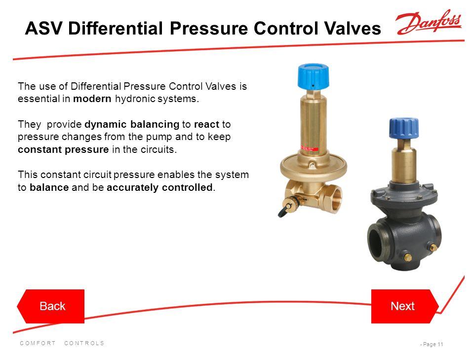 ASV Differential Pressure Control Valves