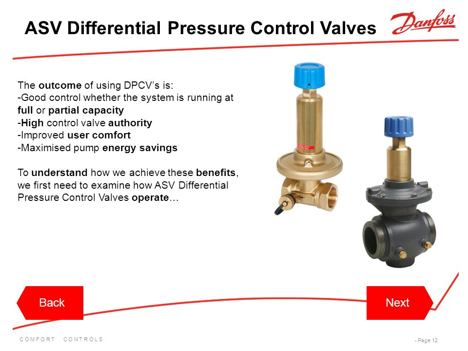 ASV Differential Pressure Control Valves