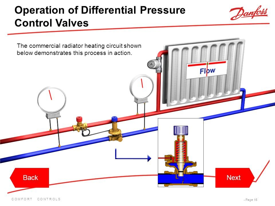 Operation of Differential Pressure Control Valves