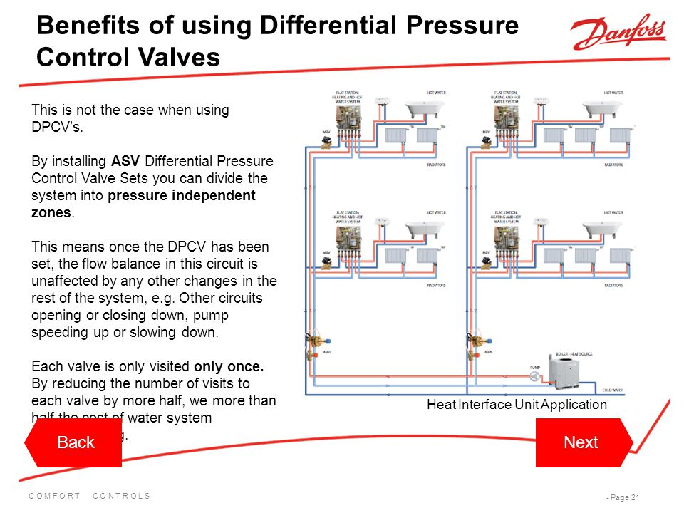 Benefits of using Differential Pressure Control Valves
