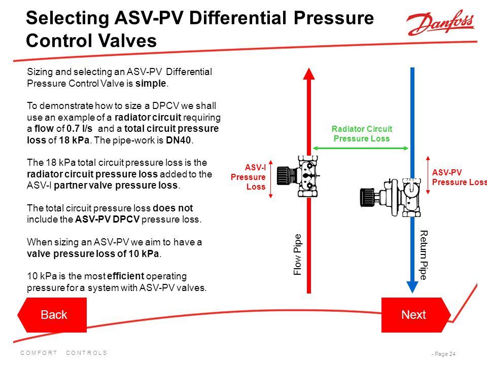 Radiator Circuit Pressure Loss