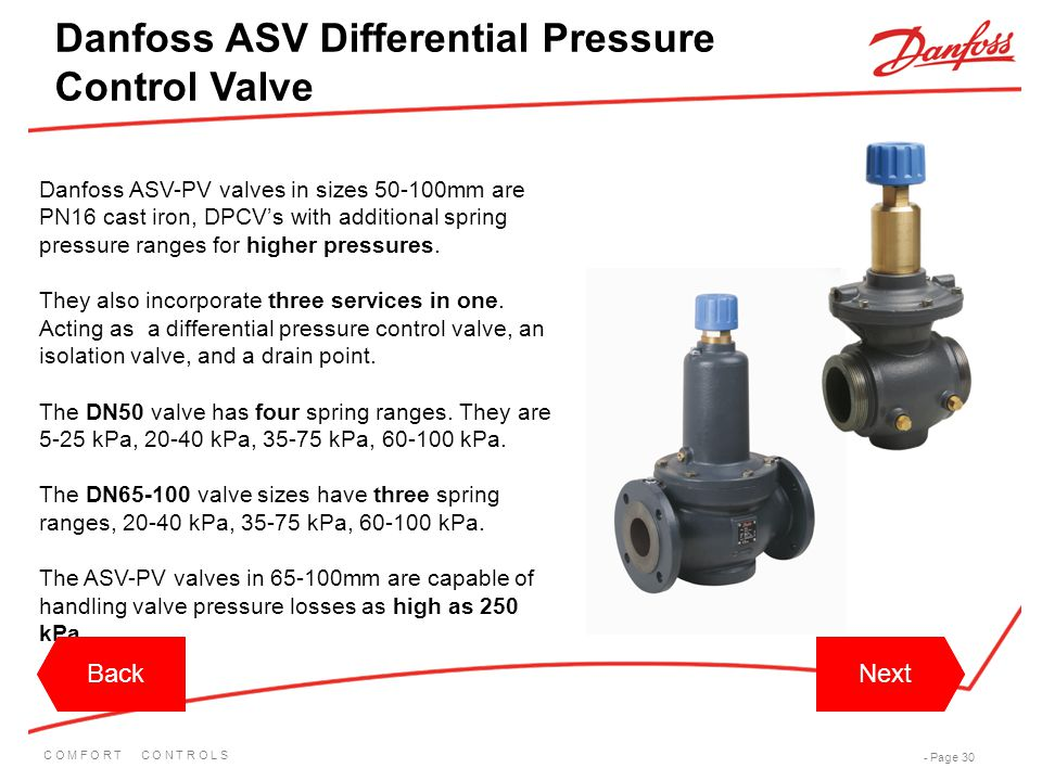 Danfoss ASV Differential Pressure Control Valve