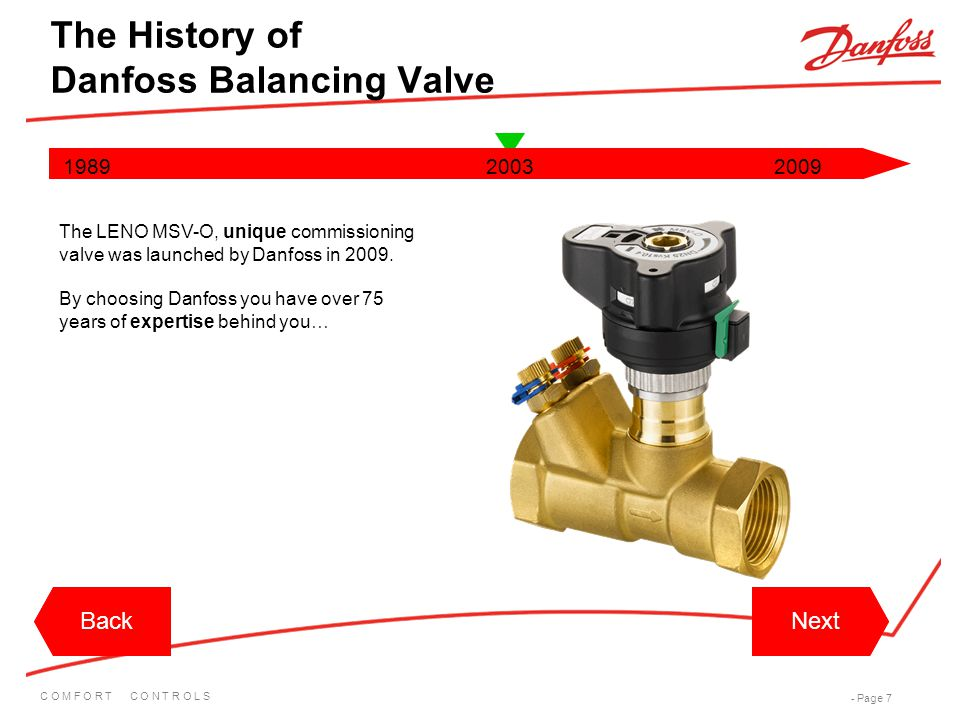 The History of Danfoss Balancing Valve