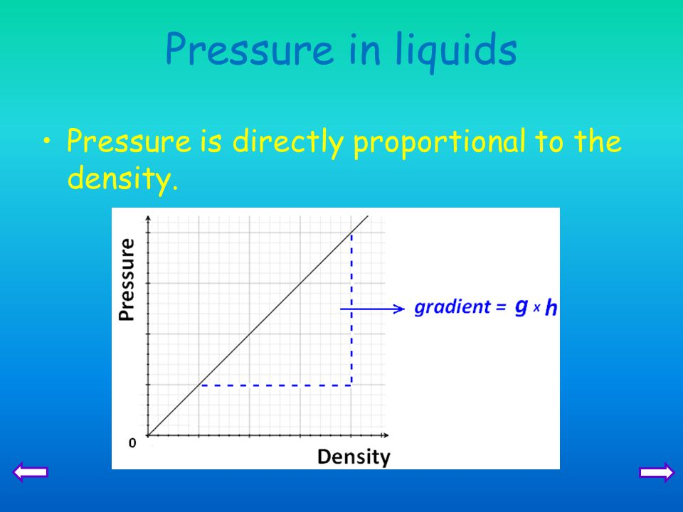 Pressure in liquids Pressure is directly proportional to the density.