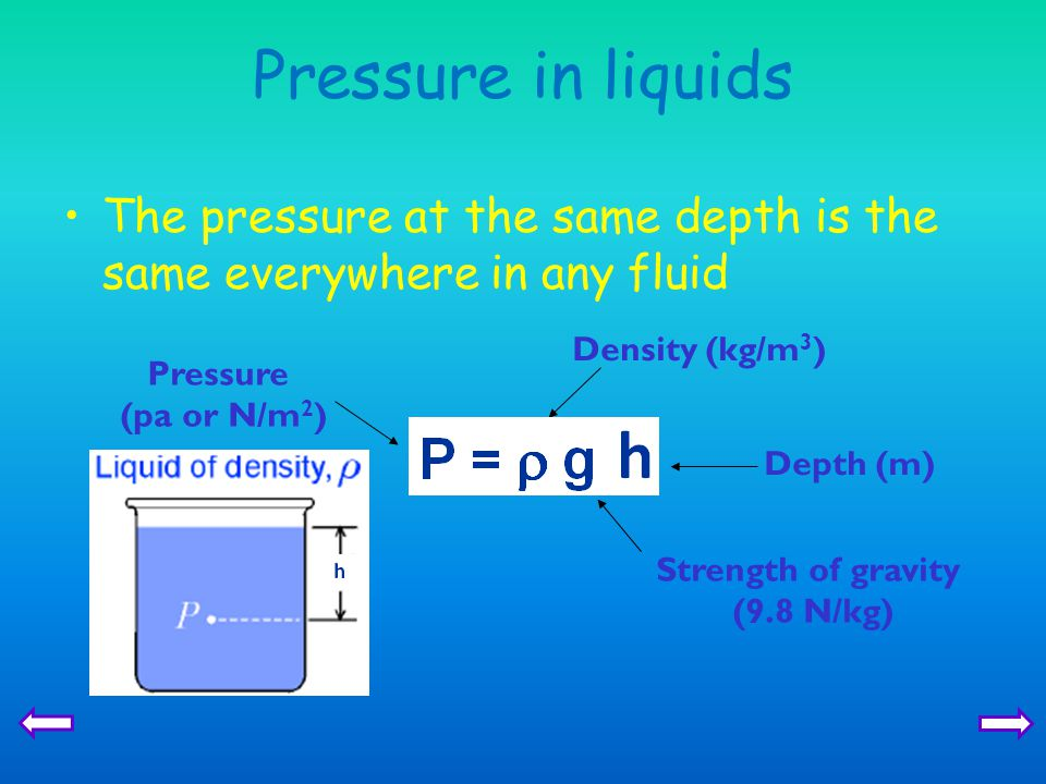 Pressure in liquids The pressure at the same depth is the same everywhere in any fluid. Density (kg/m3)