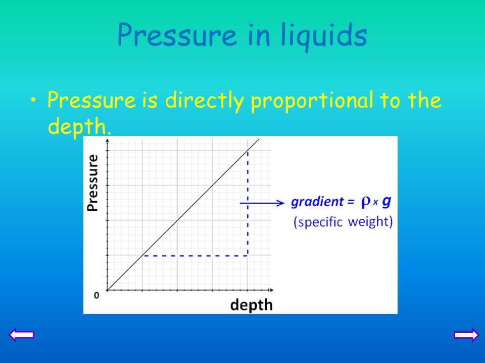 Pressure in liquids Pressure is directly proportional to the depth.