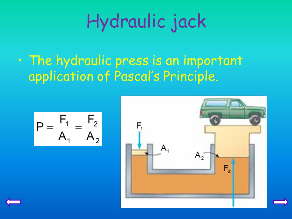 Hydraulic jack The hydraulic press is an important application of Pascal's Principle.