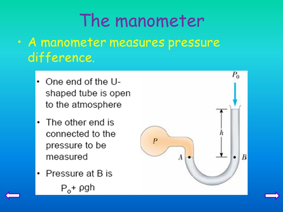 The manometer A manometer measures pressure difference.