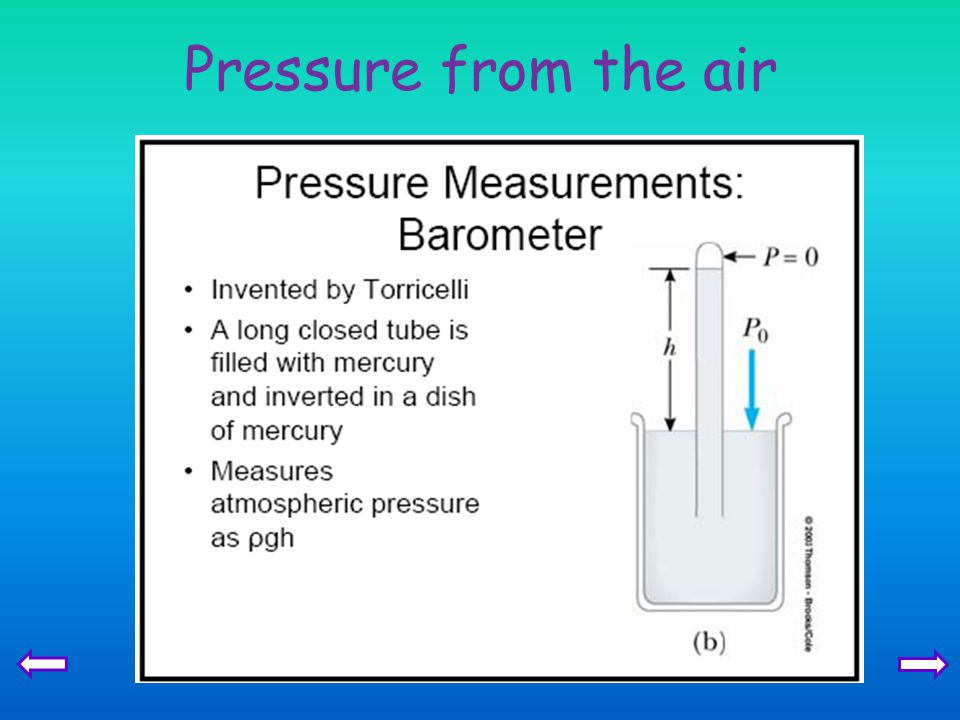 Pressure from the air