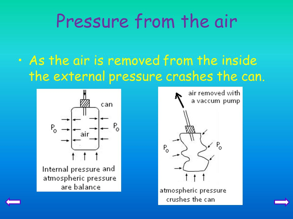 Pressure from the air As the air is removed from the inside the external pressure crashes the can.