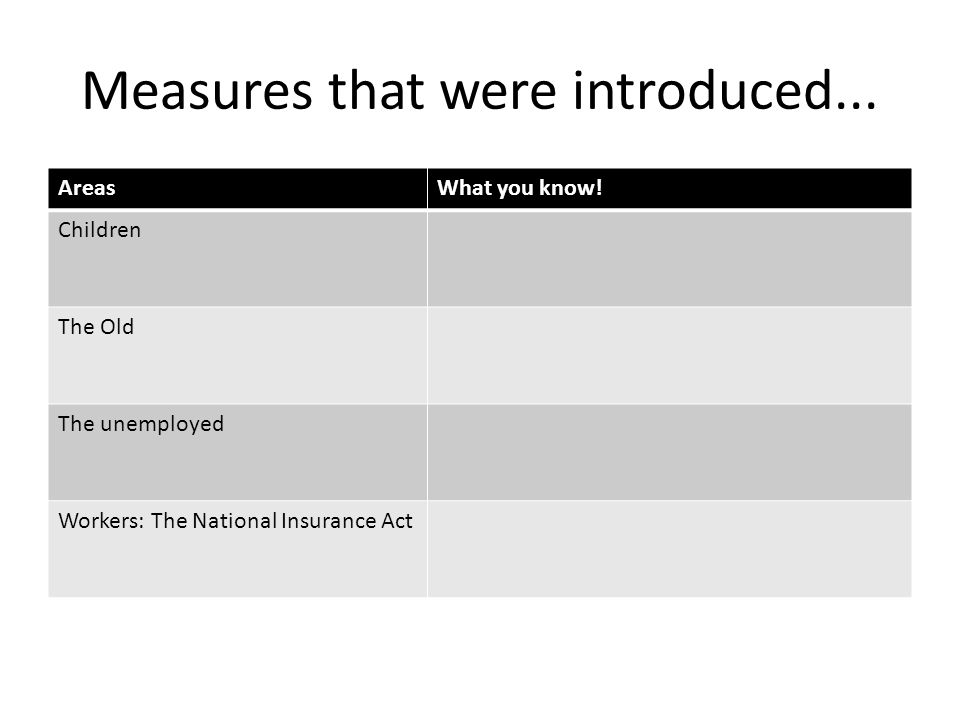 Measures that were introduced...