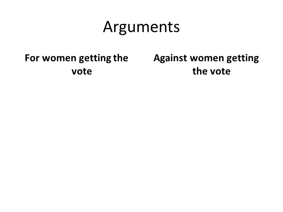 For women getting the vote Against women getting the vote