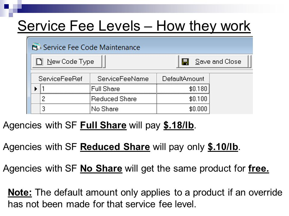 Service Fee Levels – How they work