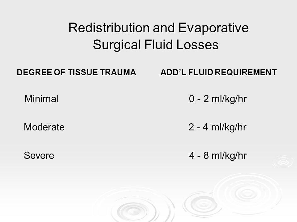 Redistribution and Evaporative Surgical Fluid Losses