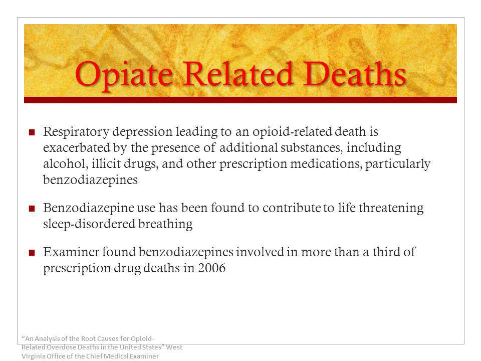 Opiate Related Deaths