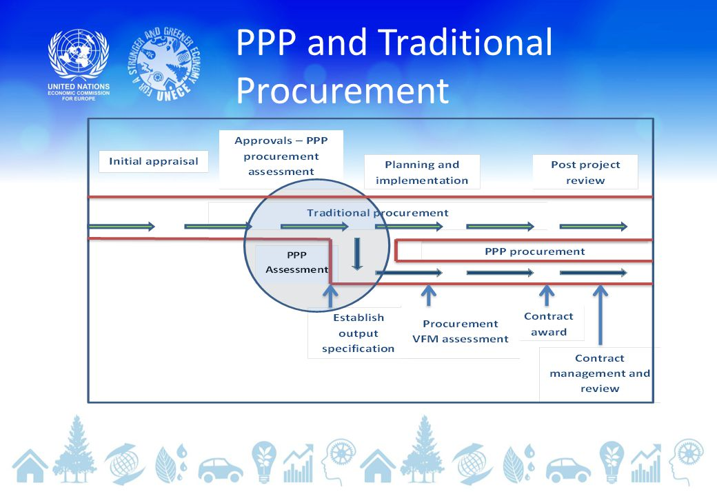 PPP and Traditional Procurement