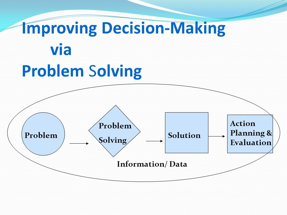 Improving Decision-Making via Problem Solving