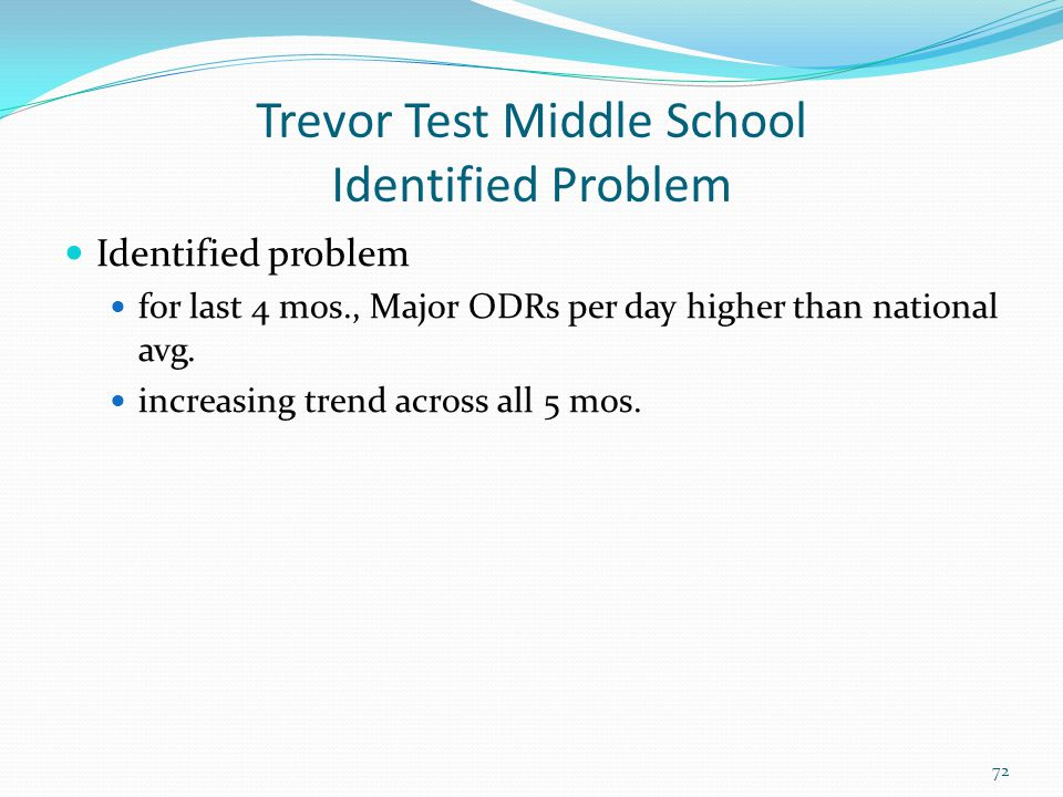 Trevor Test Middle School Identified Problem