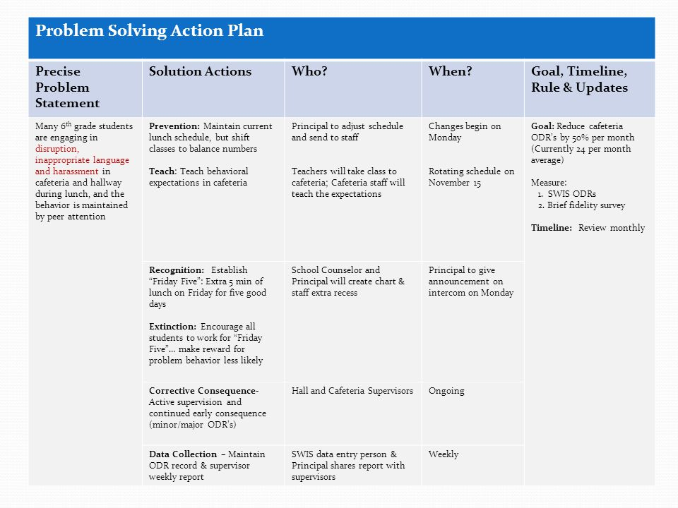 Problem Solving Action Plan