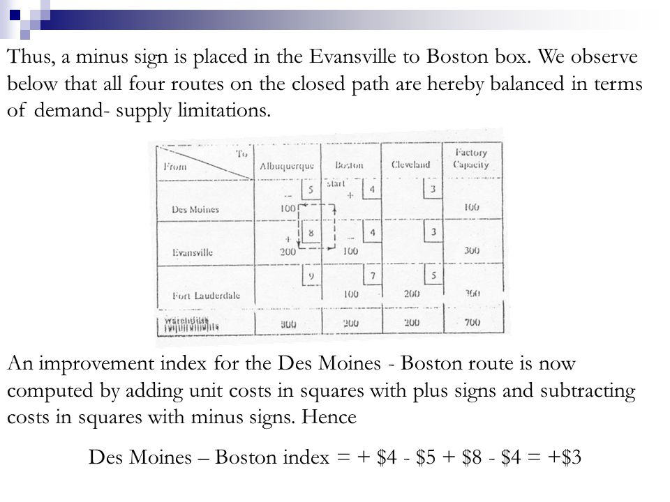 Des Moines – Boston index = + $4 - $5 + $8 - $4 = +$3