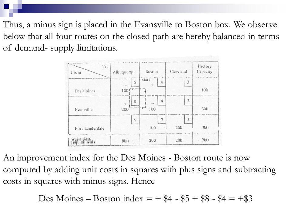 Des Moines – Boston index = + $4 - $5 + $8 - $4 = +$3