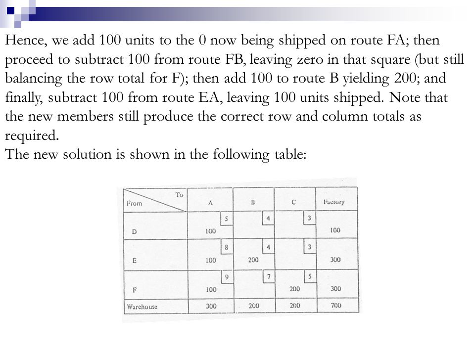 Hence, we add 100 units to the 0 now being shipped on route FA; then proceed to subtract 100 from route FB, leaving zero in that square (but still balancing the row total for F); then add 100 to route B yielding 200; and finally, subtract 100 from route EA, leaving 100 units shipped. Note that the new members still produce the correct row and column totals as required.