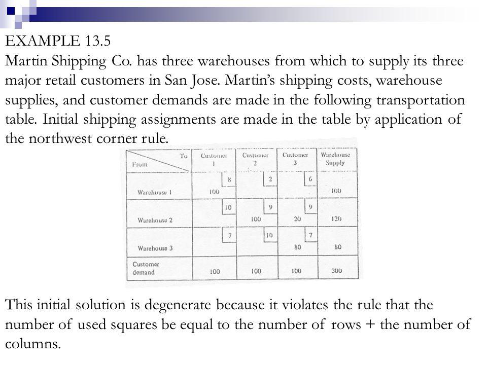 EXAMPLE 13.5