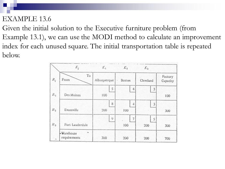 EXAMPLE 13.6