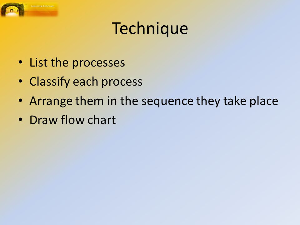 Technique List the processes Classify each process