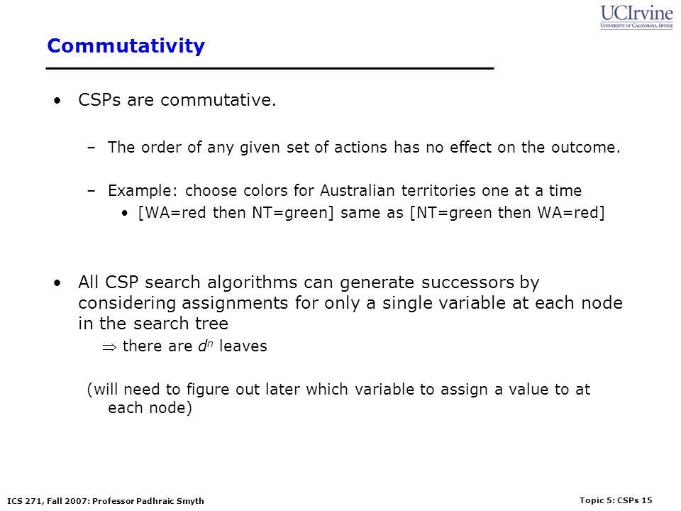 Commutativity CSPs are commutative.