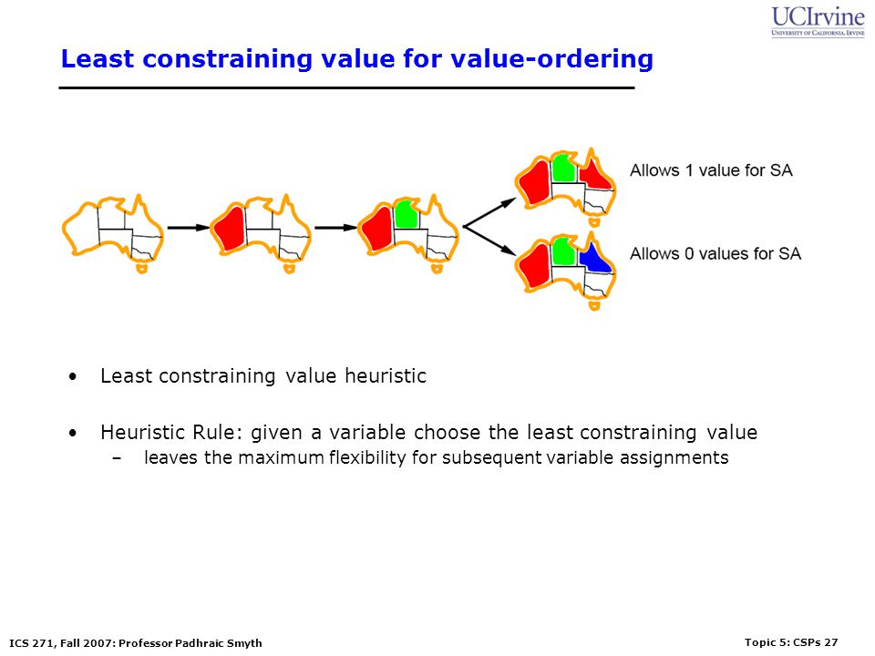 Least constraining value for value-ordering