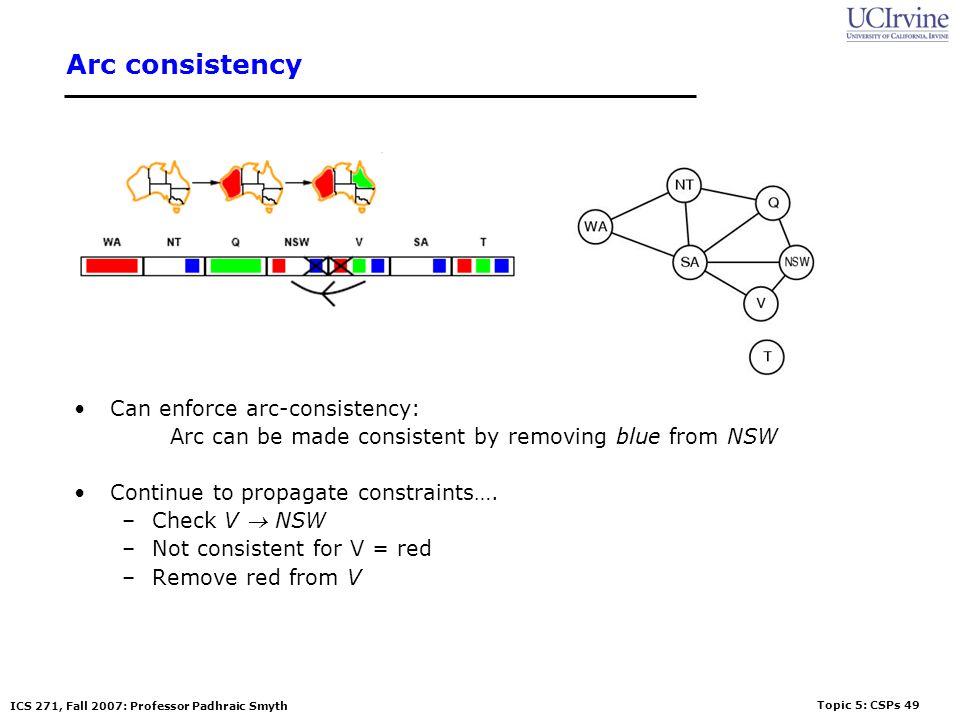 Arc consistency Can enforce arc-consistency: