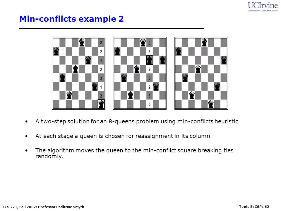 Min-conflicts example 2