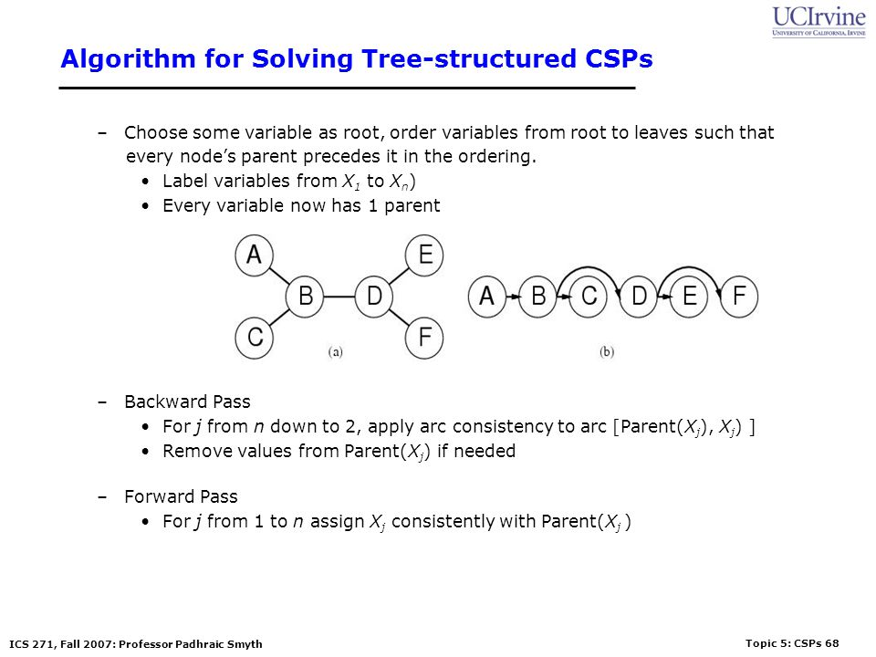 Algorithm for Solving Tree-structured CSPs