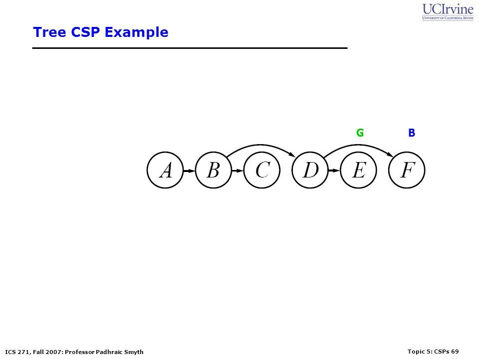 Tree CSP Example G B