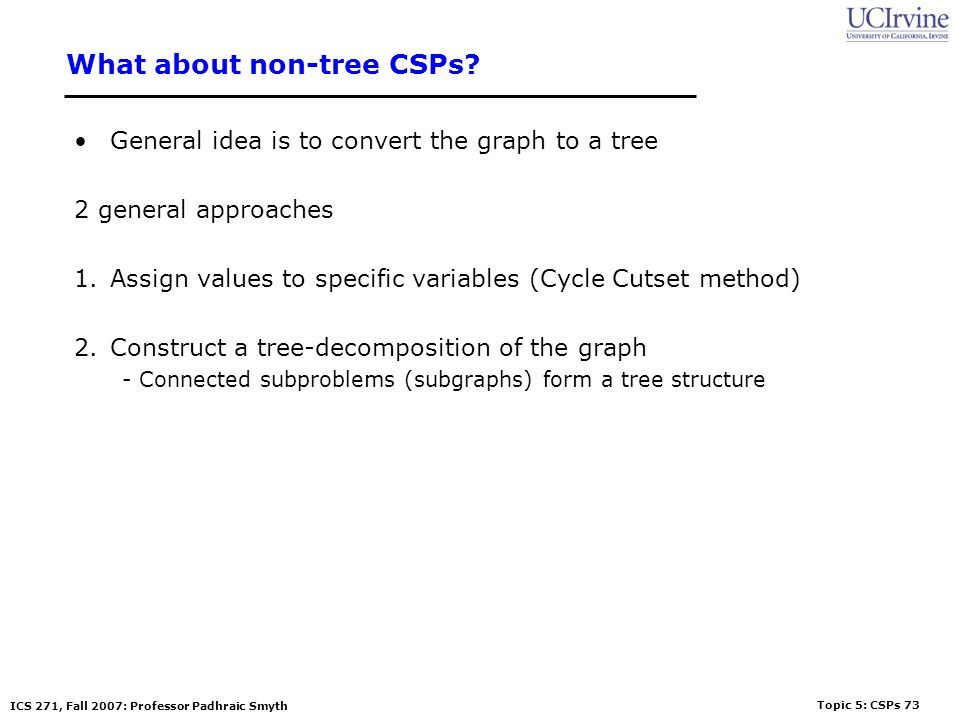 What about non-tree CSPs