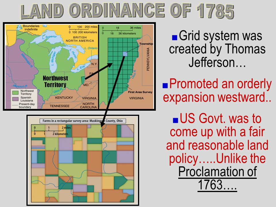 Grid system was created by Thomas Jefferson…