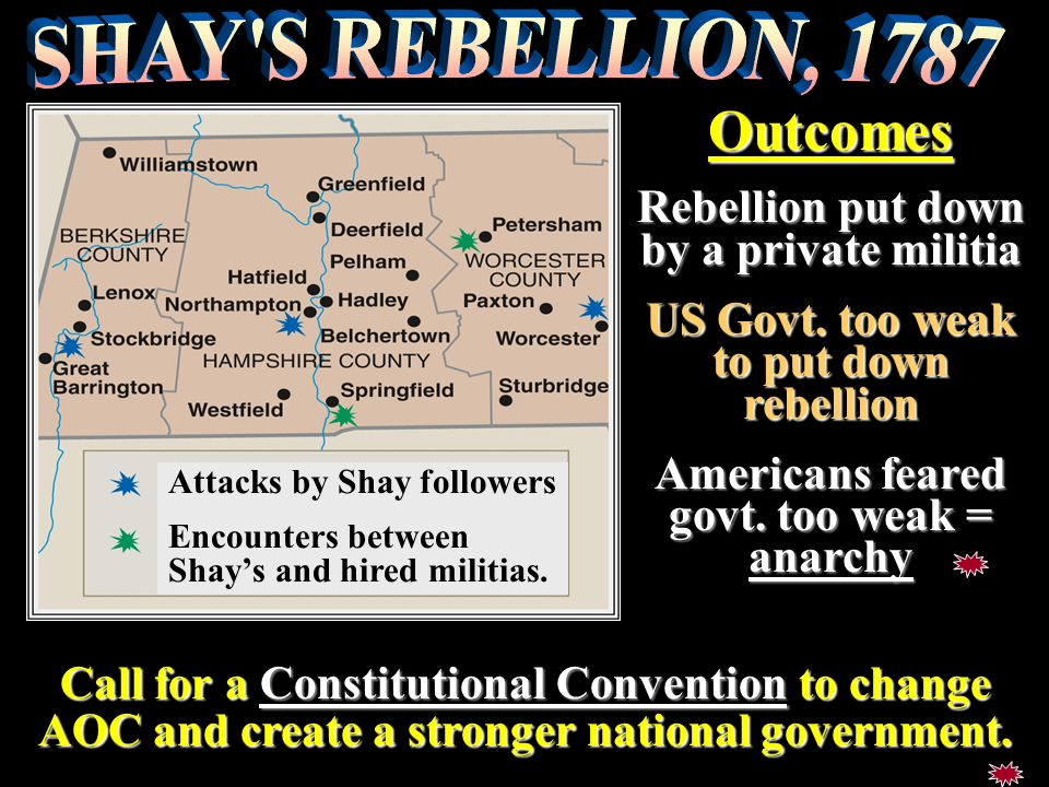 Outcomes SHAY S REBELLION, 1787