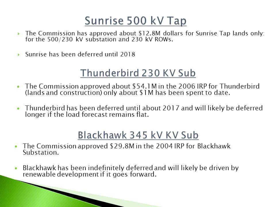 Sunrise 500 kV Tap Thunderbird 230 KV Sub Blackhawk 345 kV KV Sub