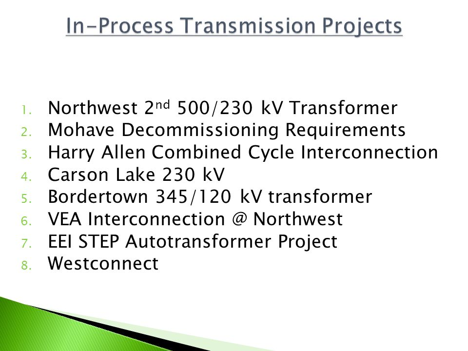 In-Process Transmission Projects