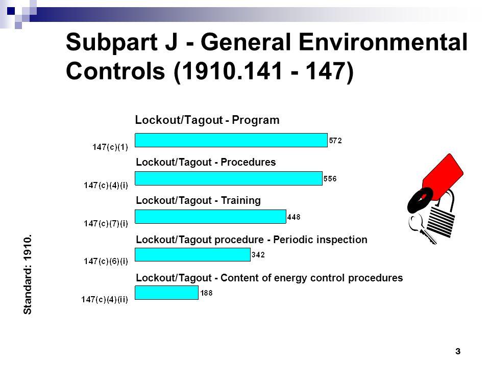 Subpart J - General Environmental Controls (1910.141 - 147)