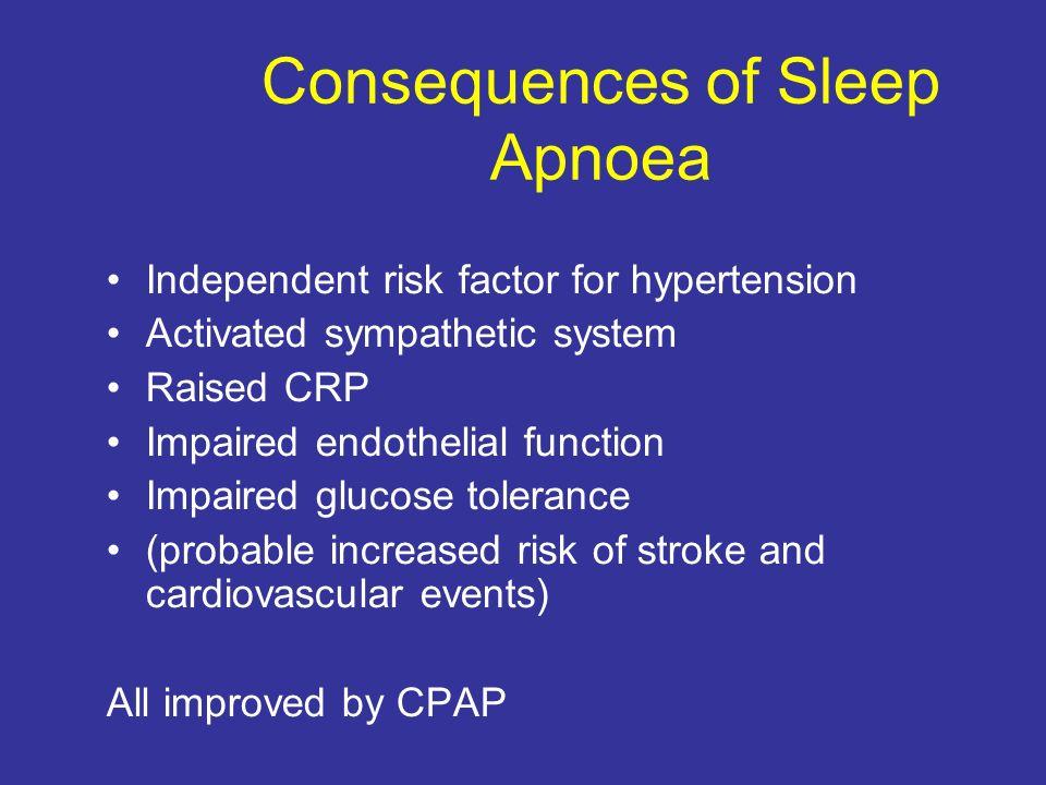 Consequences of Sleep Apnoea
