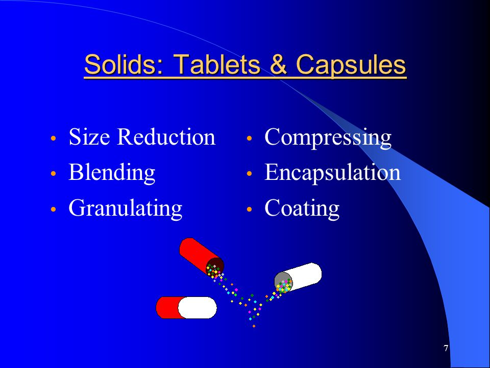 Solids: Tablets & Capsules