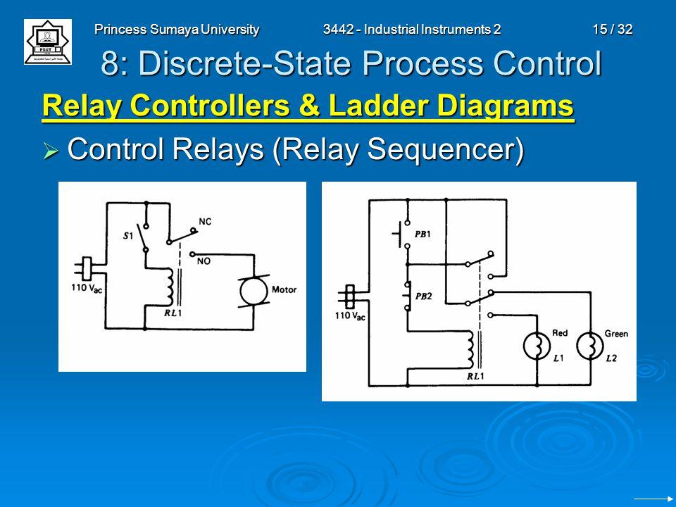 8: Discrete-State Process Control