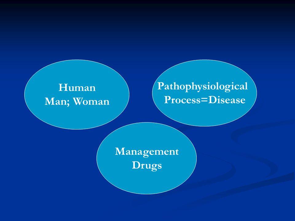 Human Man; Woman Pathophysiological Process=Disease Management Drugs