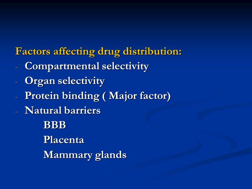 Factors affecting drug distribution: