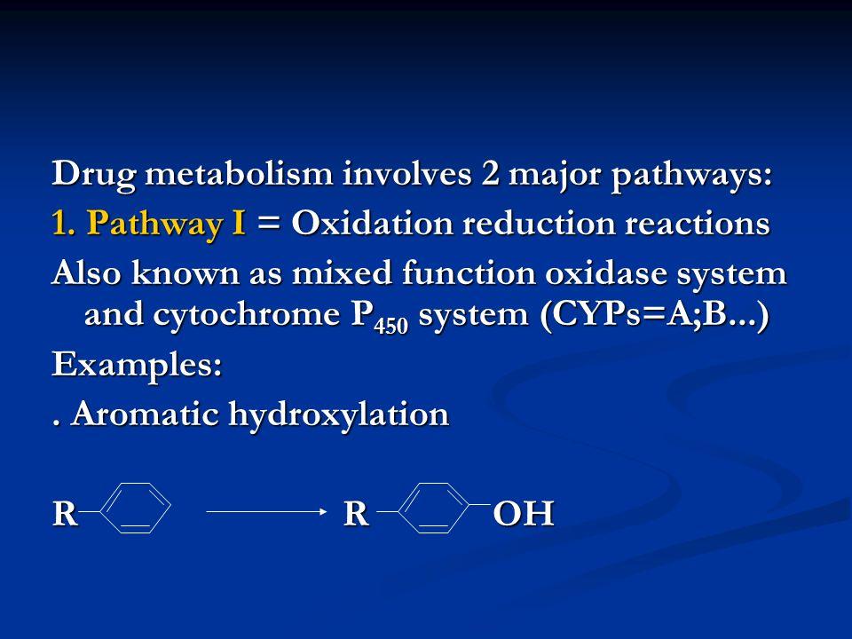 Drug metabolism involves 2 major pathways:
