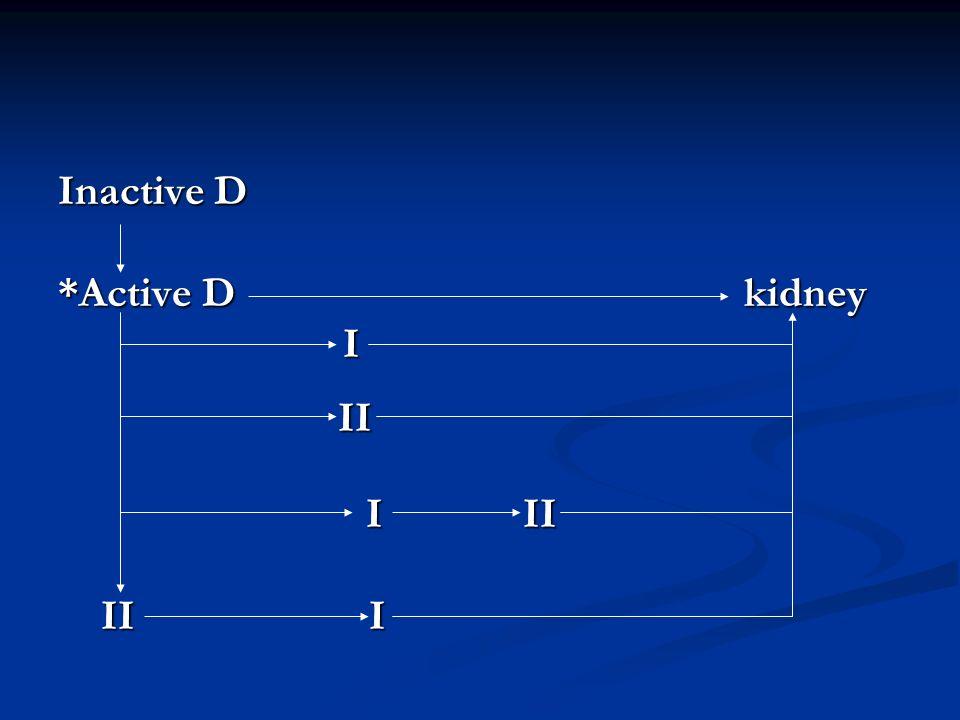 Inactive D *Active D kidney.